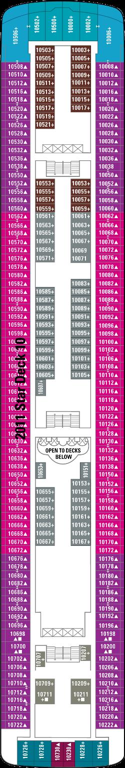 Norwegian Star Deck 10: Deck 10