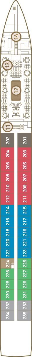 Scenic Pearl Deck 2: Sapphire Deck